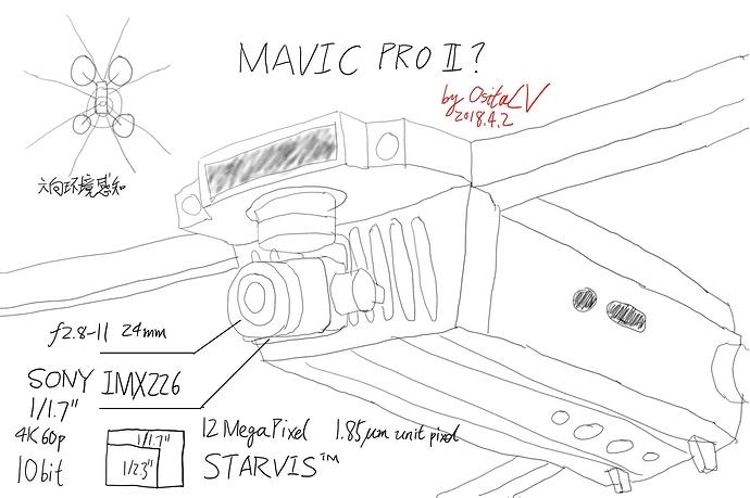 DJI-Mavic-Pro-2-1