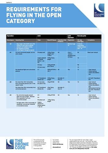CAP2012_EU_Drone_Rules_Factsheet_V7 7