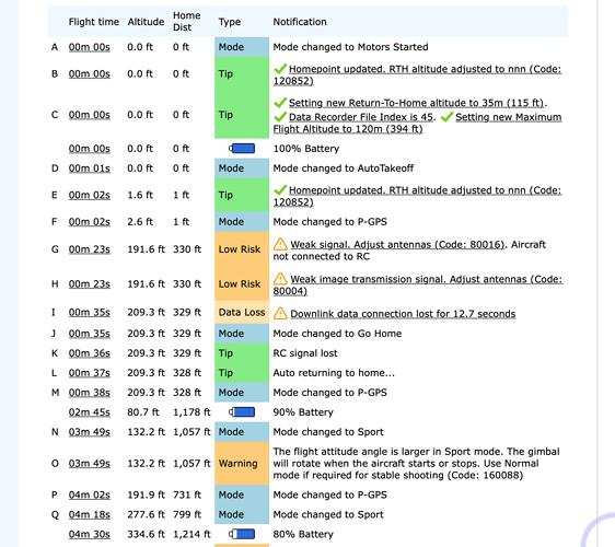Screenshot 2021-07-22 at 21.19.16