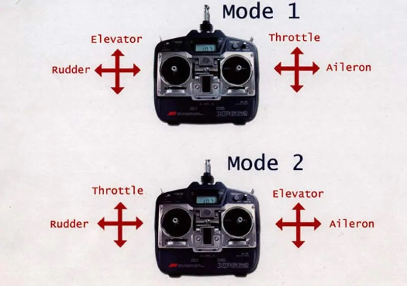Should-I-buy-a-Mode-1-or-Mode-2-remote-control-M2